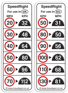 SpeedRight - Speedo Converter Stickers